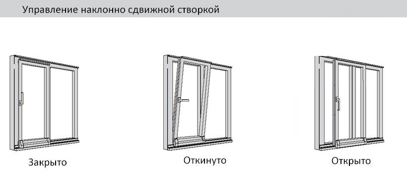 Portal_hks схема - св окна.
