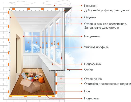 1426819076_balconi02