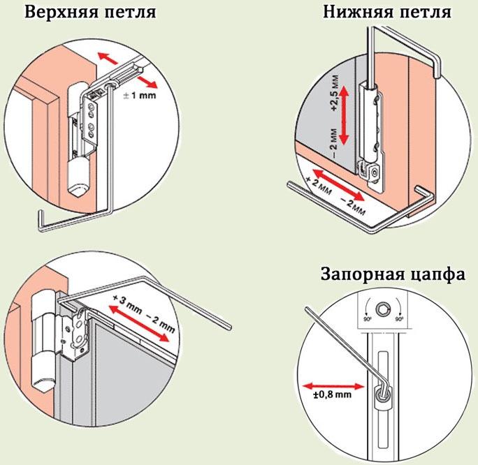 24_instruciya