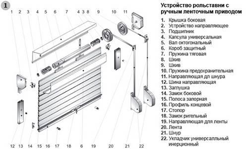 25-11-2015_iz_chego_sostoyat_rolstavny-05