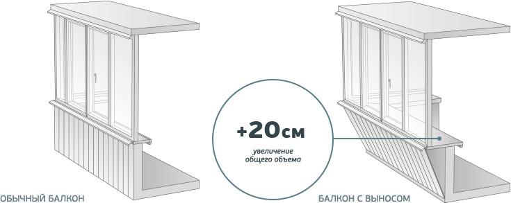 cxema_balkon_c_vinocom