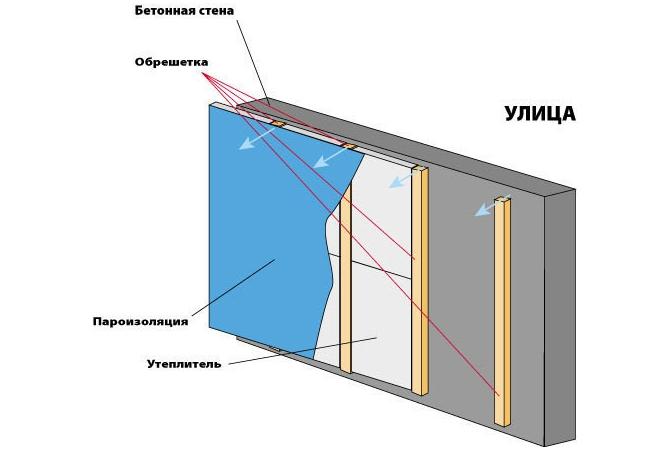 Схема утепления стены балкона.