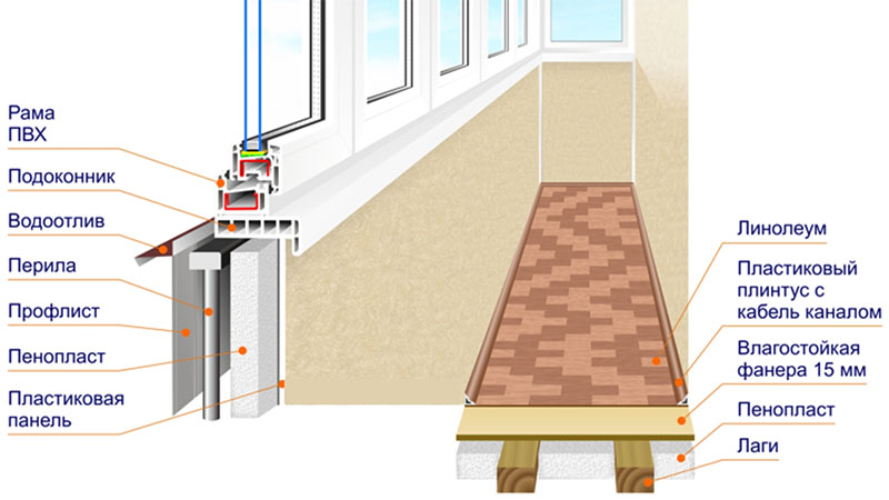 obshivka-balkona-plastikovymi-paneljami-svoimi-rukami8