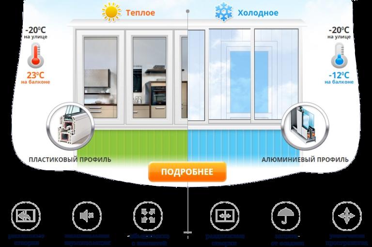 osteklenie-balkonov-tomsk-31-768x509