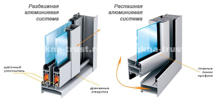 osteklrnie_lodjii_aluminievym_profilem