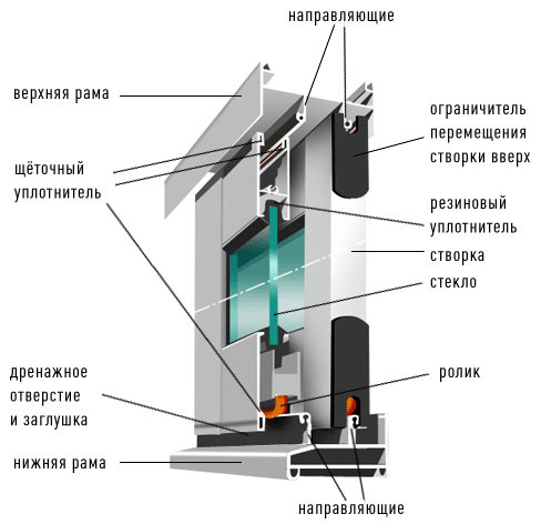 shema-profilya-provedal-dlya-ostekleniya-balkona