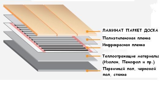 teplyiy-pol-na-balkone-svoimi-rukami-4