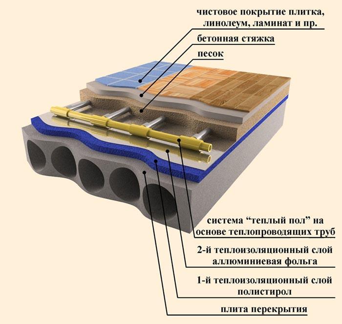 teplyy_pol_na_balkone_vod