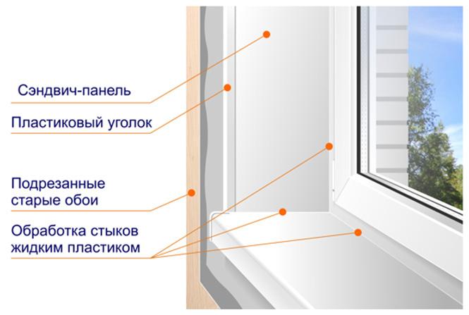 ustanovka-otkosov-na-plastikovye-okna-6