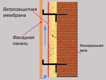 uteplenie-lodzhiya