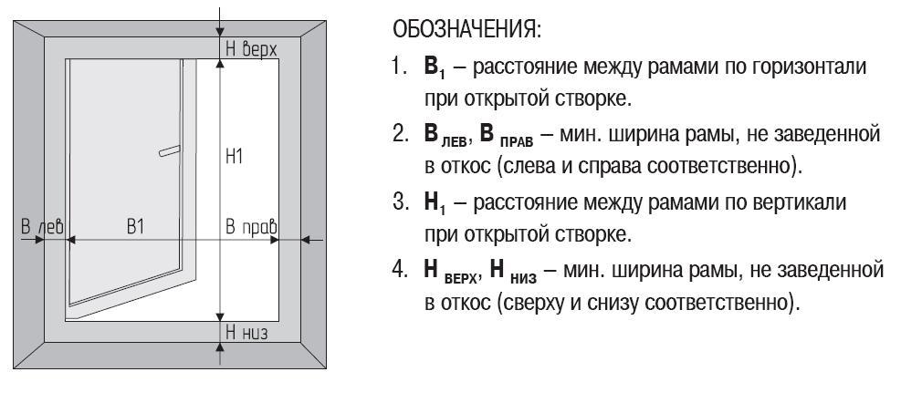 zamer_okna_rms