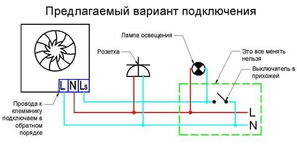 Рис. 12. Схема подключения вентиляции в ванной отличается от обычных оконных установок