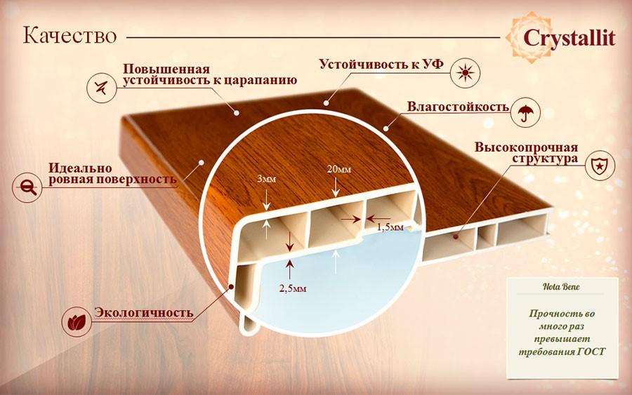 Рис. 3. Конструкция подоконника Crystallit