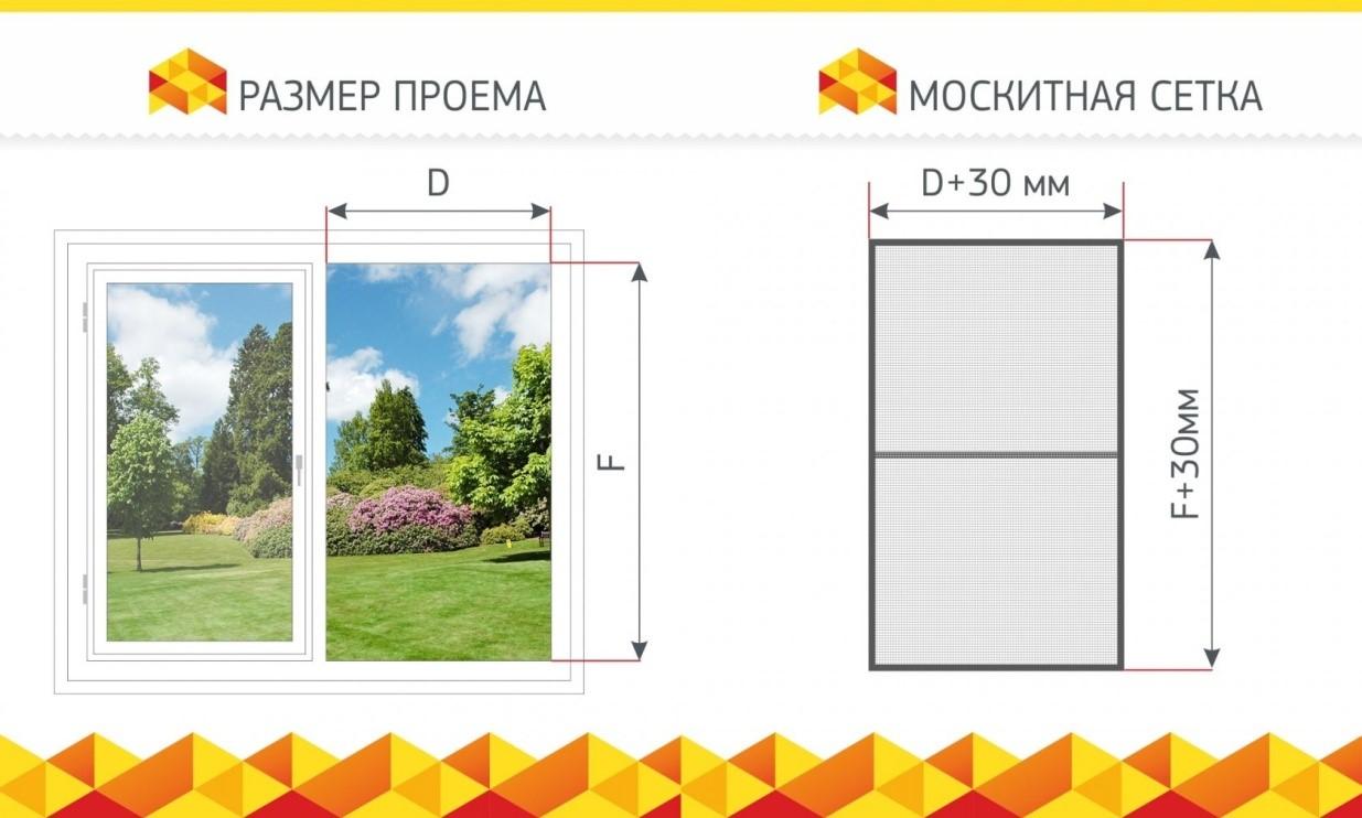 Рис. 8. Определение размера сетки на окна