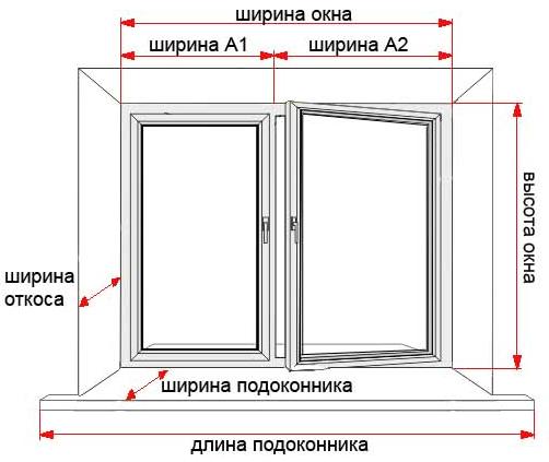 http://okna-germanii.com.ua/wp-content/uploads/zamer_sami_1.jpg