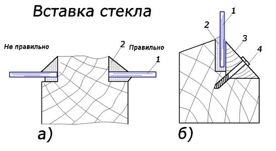 http://veridicom.com/wp-content/uploads/geo/vstavka_stekla.jpg