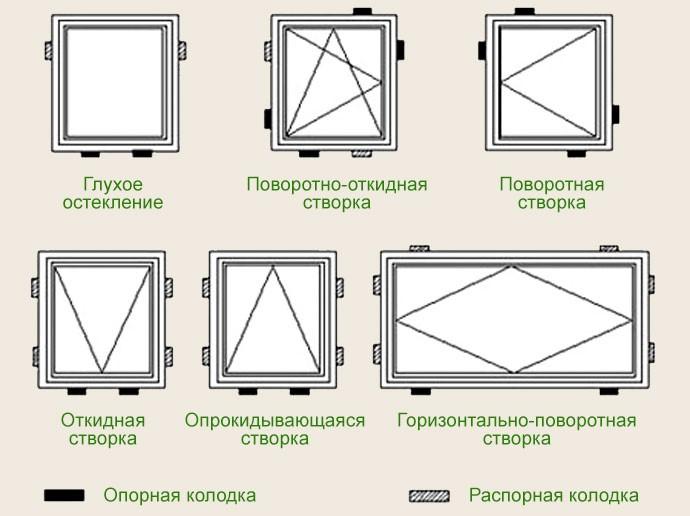 Картинки по запросу Монтаж деревянного окна в камень и бетон