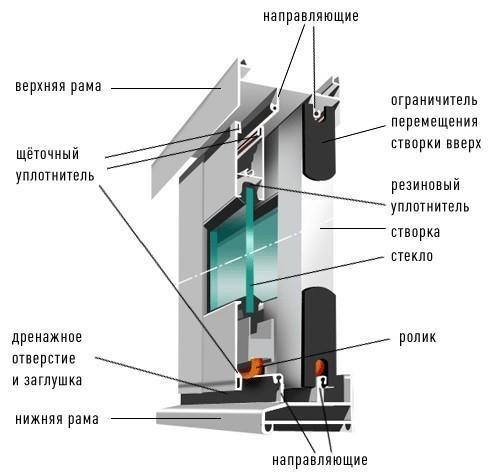 shema-alumin-okno