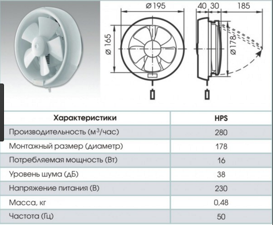 Оконный вентилятор самый простой и доступный