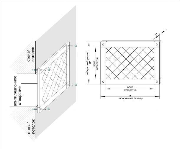 Вентиляционная решетка для радиатора