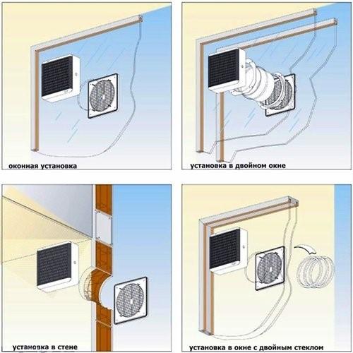 Рис. 14. Установка вентилятора возможна при любом строении стеклопакета